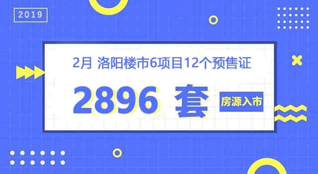 2月预售证信息――0379home专题报道