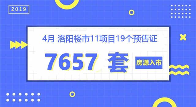 4月预售证信息――0379home专题报道