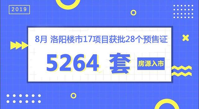 8月预售证信息――0379home专题报道